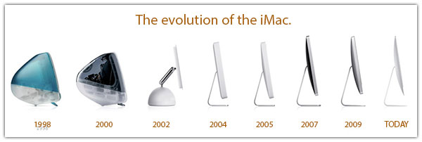 The evolution of the iMac